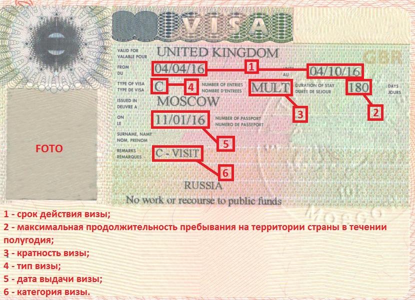 Как сделать визу не выезжая 786