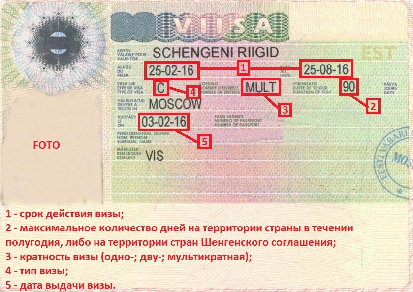 Как сделать шенгенскую визу в минске 840