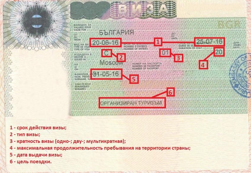 какие фото нужны для визы в болгарию роли грима создании