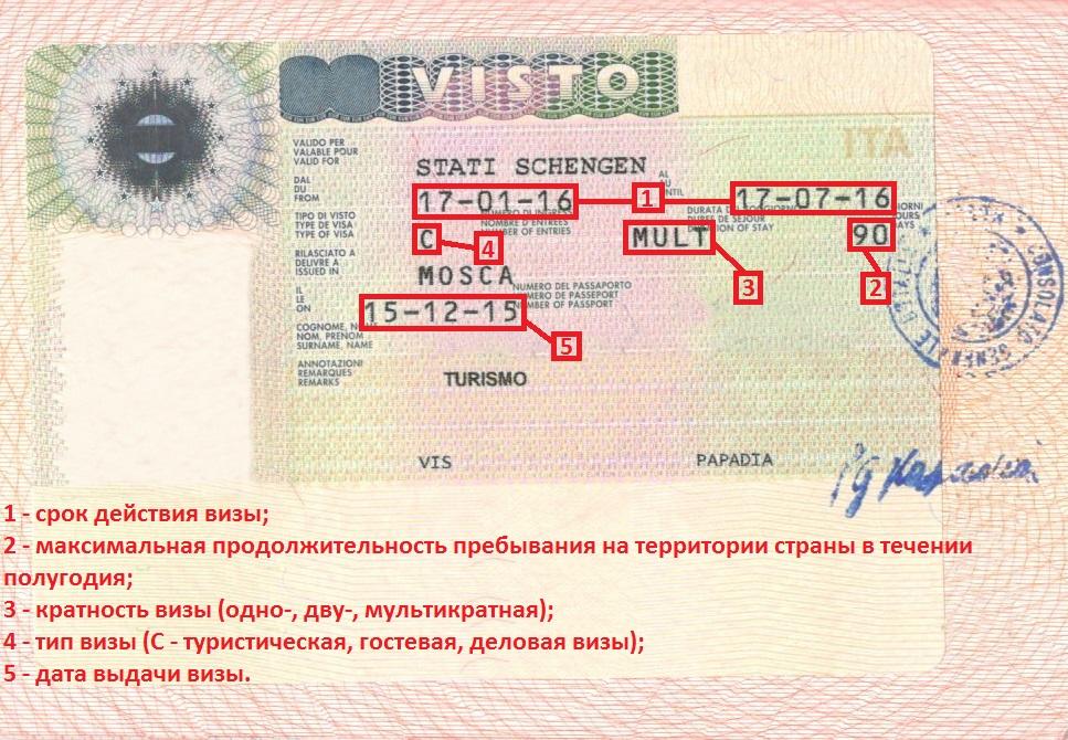 Как сделать визу в италию для русских
